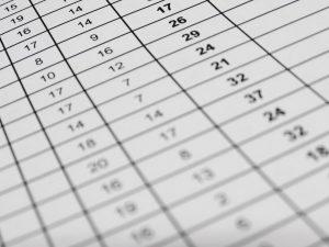 Excel – Livello Avanzato